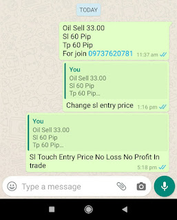29-05-2020 Forex Trading Commodity Crude Oil Signal Prices