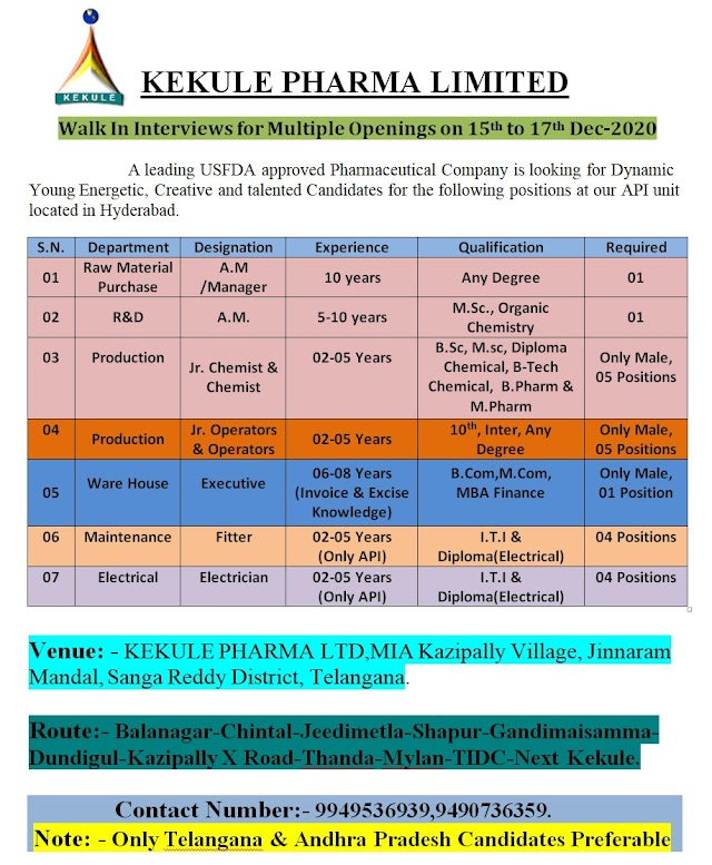Kekule Pharma | Walk-in for Production/Warehouse/R&D/Engg& Maintenance on 15 to 17th Dec 2020