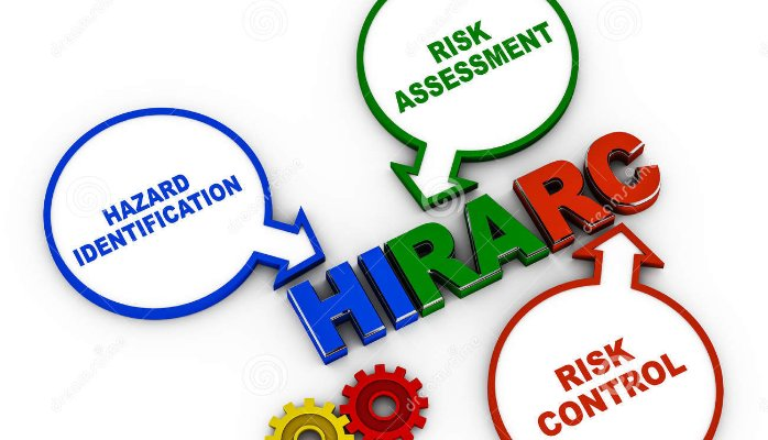 identify hazards assess risk There are many hazard and risk assessment tools available if you already have  one  once a hazard has been identified, the employer and supervisor have a.