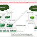 Introduction to Virtual Router Redundancy Protocol V3 (VRRPv3)