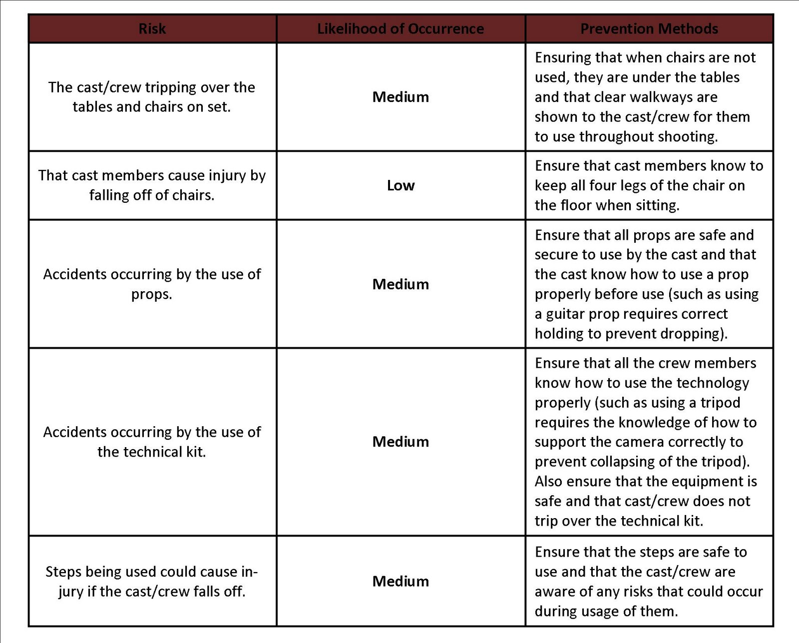 Persuasive essay on eating healthy