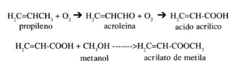 reação metodo produção acrilato metila