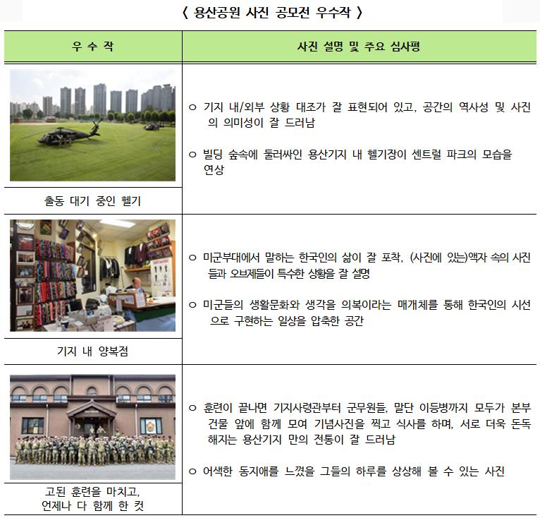 용산공원 명칭 공모전, '용산공원' 최종 명칭 확정