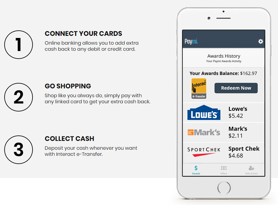 Canadian Rewards: Paymi: Get Paid When You Shop