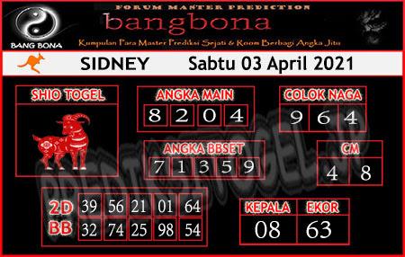 Prediksi Bangbona Sydney Sabtu 03 April 2021