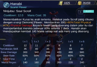 Hero Hanabi, Hero Marksman Baru Mobile Legends
