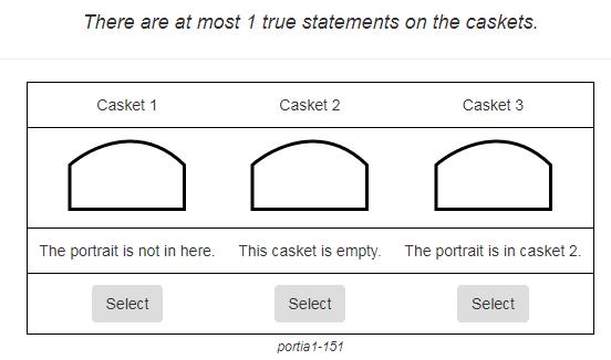 constructing portia s caskets