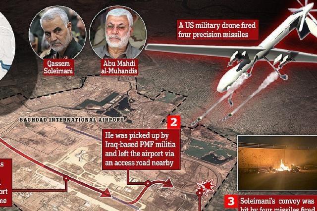 L'Iran per la prima volta nella storia alza la bandiera rossa della guerra; Vendetta contro Stati Uniti per il uccisione del generale Soleimani