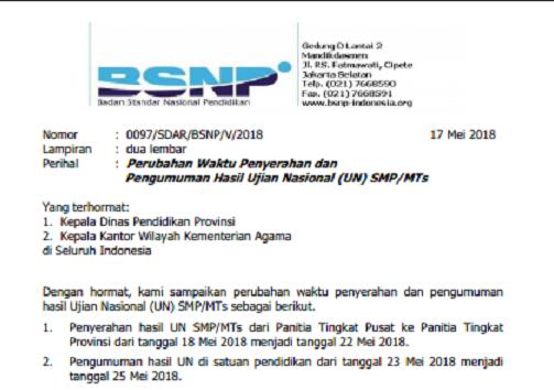 Surat Edaran Nomor 0097/SDAR/BSNP/V/2018