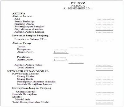 Bentuk Penyusunan NeracaStafel (laporan)