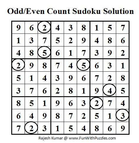 Odd/Even Count Sudoku (Fun With Sudoku #6) Solution