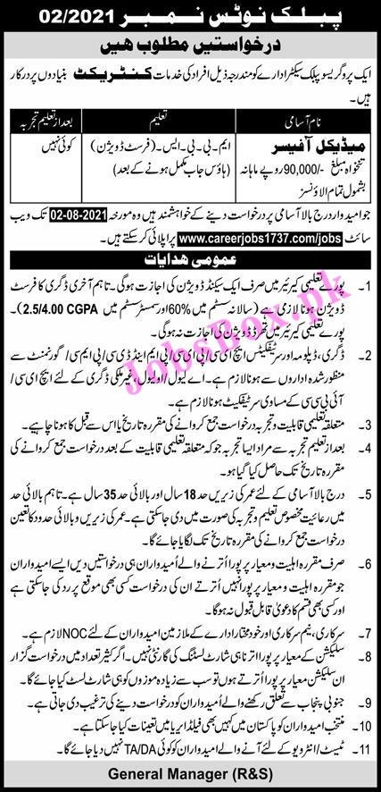 www.careerjobs1737.com Jobs 2021 - Public Sector Organization Jobs 2021 in Pakistan