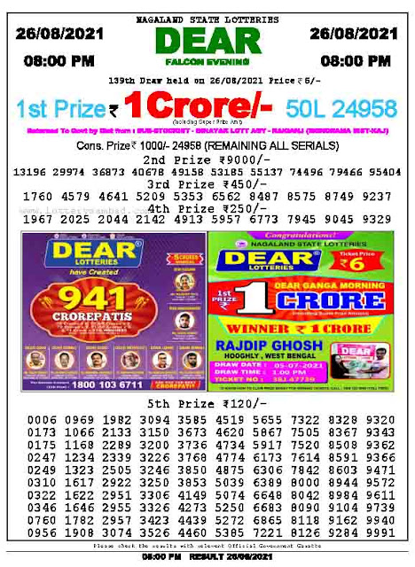 Nagaland State Lottery Result 26-8-2021