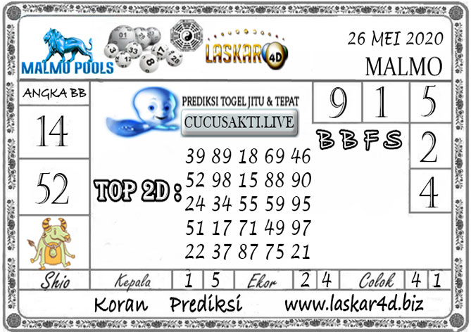 Prediksi Togel MALMO LASKAR4D 26 MEI 2020
