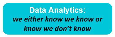 Figura 5: Ámbito de Data Analytics