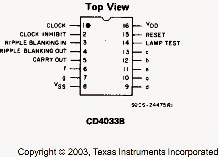 ic 4033 pinouts  datasheet  application explained