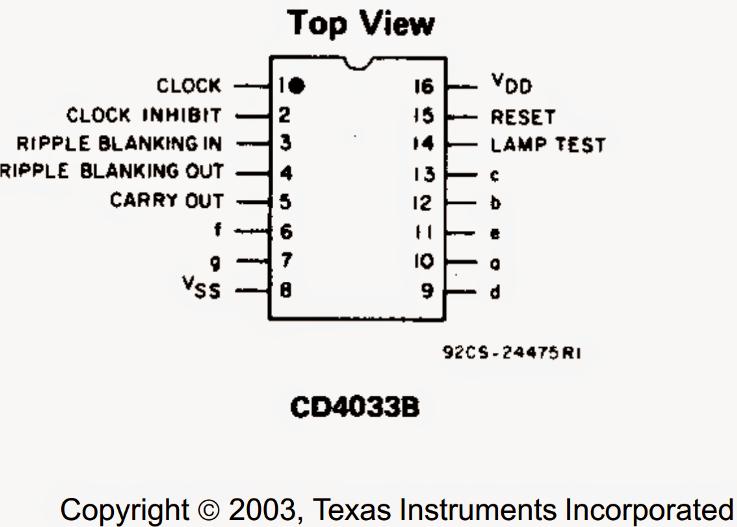 IC 4033 Pinouts, Datasheet, Application Explained