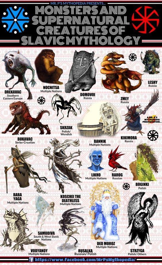 Criaturas da Mitologia Eslava