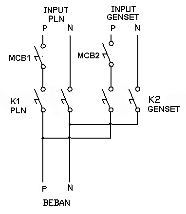 wiring diagram panel kontrol genset genset synchronizing panel wiring diagram