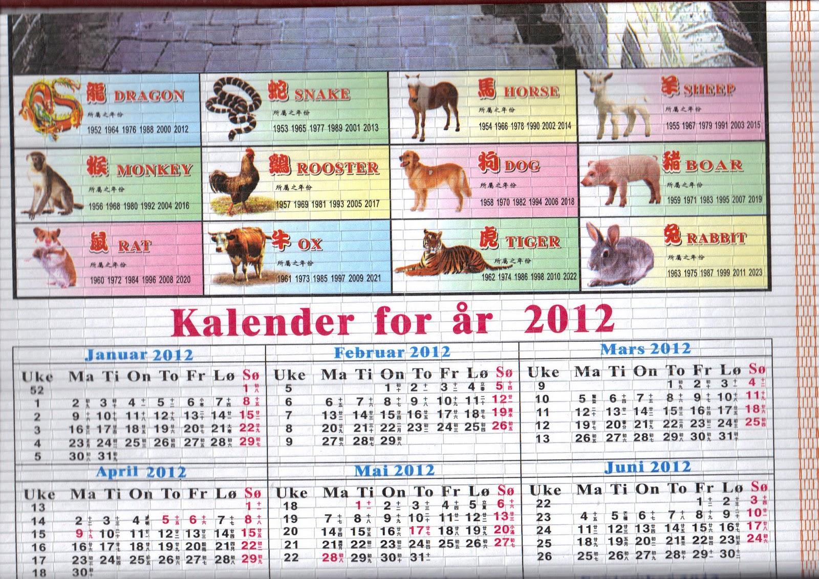kinesisk kalender kön 2020