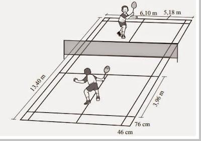 Lapangan badminton pertandingan partai tunggal - pustakapengetahuan.com