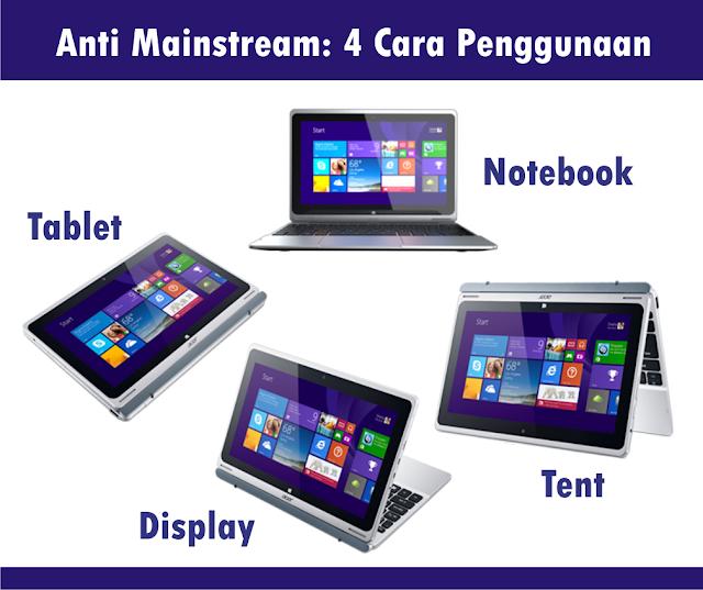 4 Cara Penggunaan Acer Switch 1