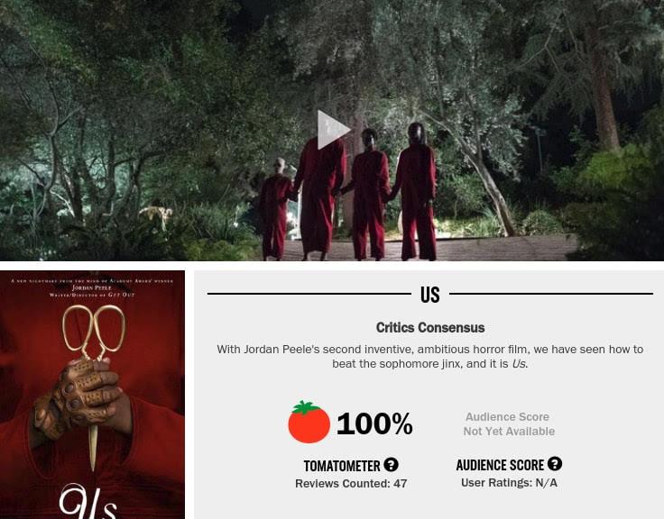 US rated 100% fresh on Rotten Tomatoes :「ゲットアウト」が絶賛の98%の支持率だったジョーダン・ピール監督の待望の第2作め「アス」が、もっと絶賛の100% ! !