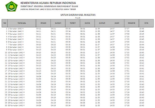Jadwal Imsakiyah Ramadhan 1442 H Kabupaten Magetan, Provinsi Jawa Timur