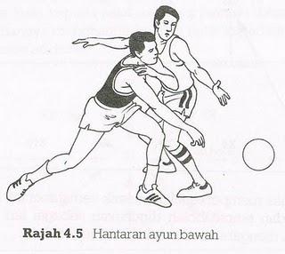 14 Manfaat Olahraga Skipping (Lompat Tali) Bagi Tubuh