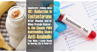 10%(+) Reduction in Testosterone After Glucose and Whey Protein Shakes - Is the Classic #BB Shake Anti-Anabolic? 1