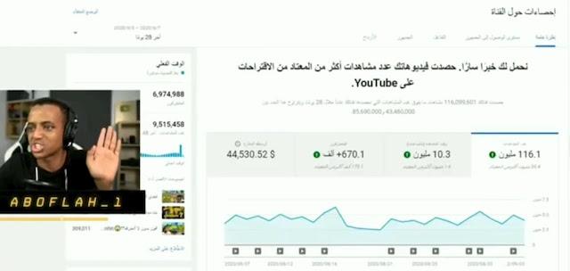 كم أربح من المليون مشاهدة على يوتيوب