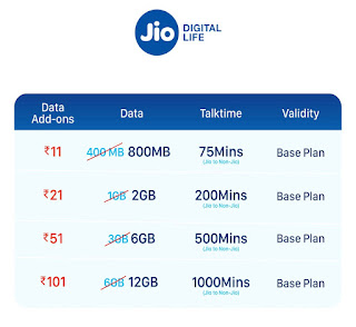jio old double data offer