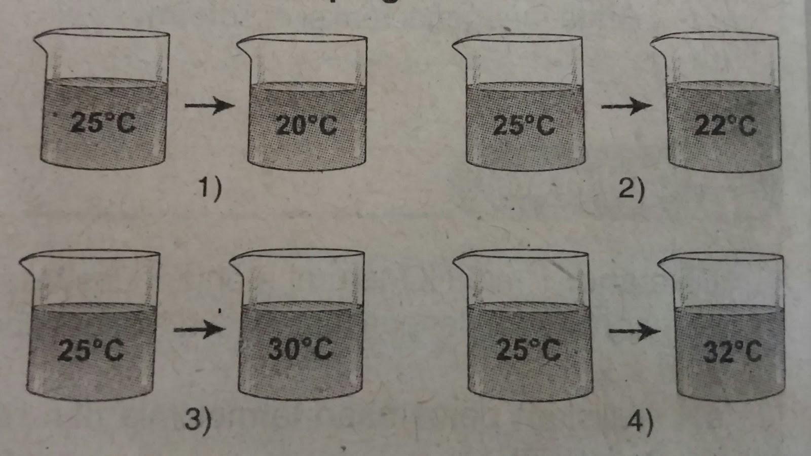 Tutorial menjawab soal kimia tentang sistem lingkungan eksoterm terjadinya rekasi endoterm ditunjukkan oleh gambar nomor ccuart Image collections