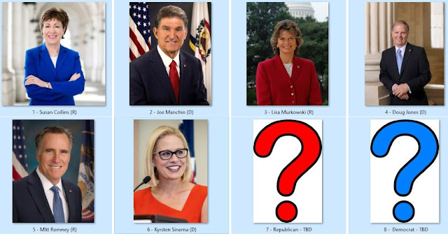 Impeachment Gang of Eight