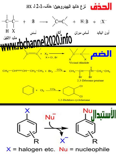 أنواع التفاعلات في المركبات العضوية