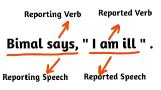 Reporting speech and verb, Reported Speech and verb