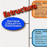 Edupunto,estructura,sistema,educativo,dominicano