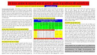 da+from+july+2019+news+in+hindi