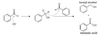 Allez Juste avec l'Écoulement: Preparation of Benzyl