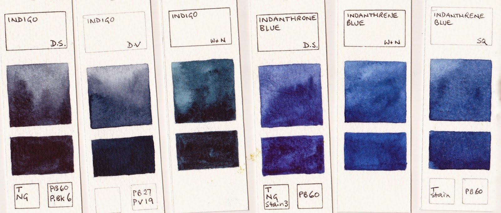 Jane Blundell Artist Watercolour Comparisons 8 Blues