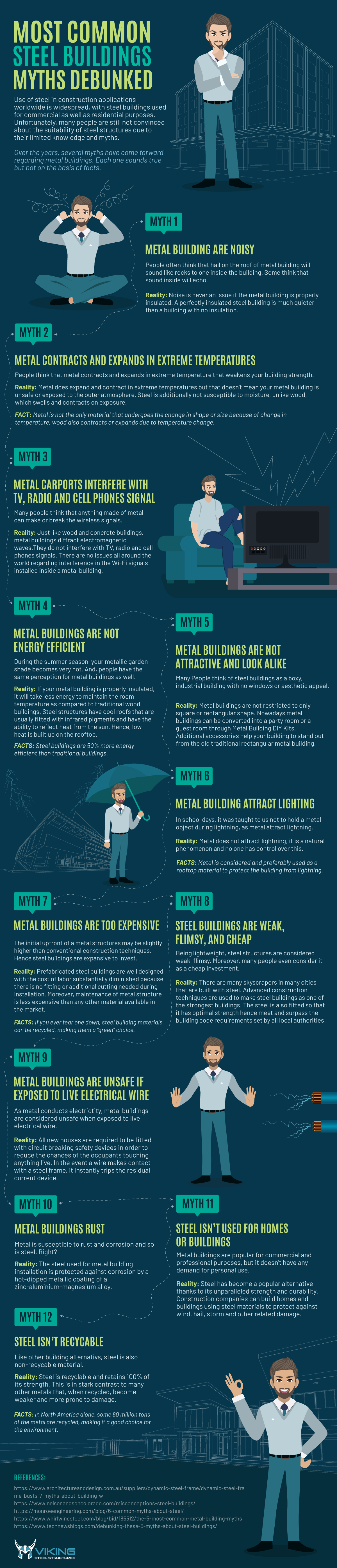 Most Common Steel Buildings Myths Debunked #infographic