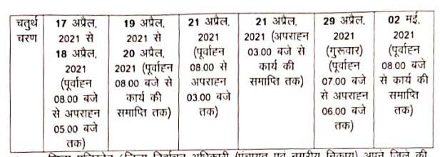 29 अप्रैल को चौथे चरण में इन 17 जिलों में मतदान, जाने पूरी प्रकिया