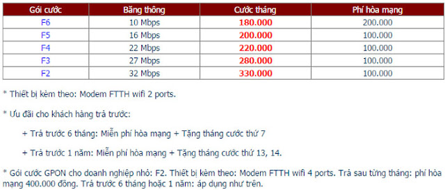 Đăng Ký Internet FPT Phường Ngọc Hiệp 1