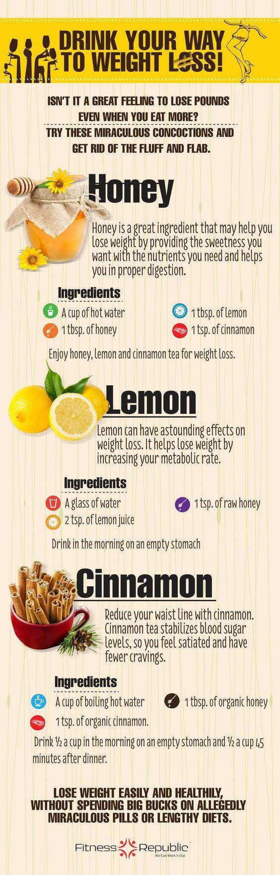 Μέλι, Κανέλα + Λεμόνι = λιγότερο βάρος