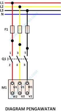 diagram pengawatan pengasutan hubung lansung DOL