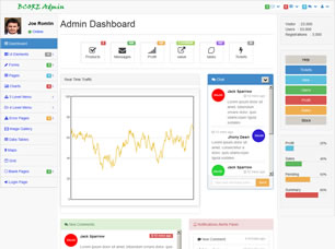 BCORE Admin Template