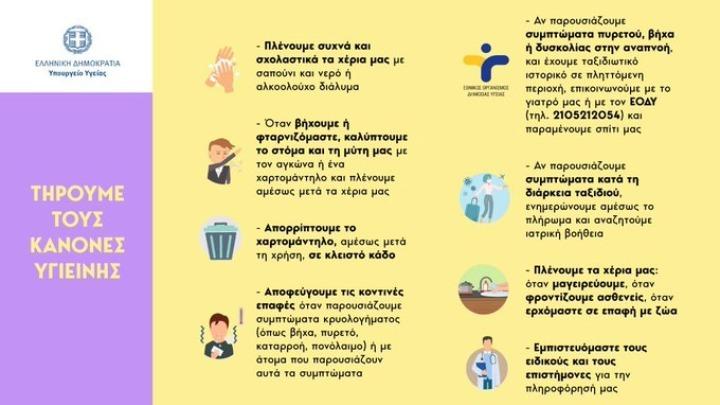 Τήρηση κανόνων υγιεινής για την προστασία από τον κοροναϊό
