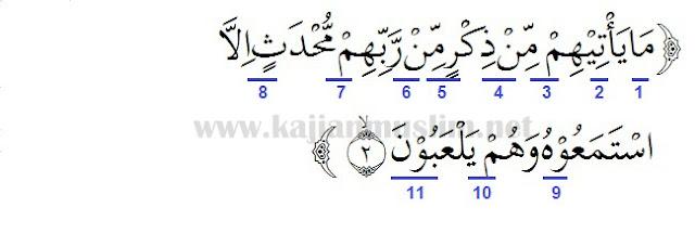 Hukum tajwid surat al-anbiya ayat 2