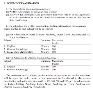 UPSC CDS Recruitment 2020-21 Education Qualification, Age Limit