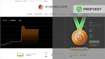 Кандидаты: Esso Millanni – 20% чистыми за 200 дней работы!
